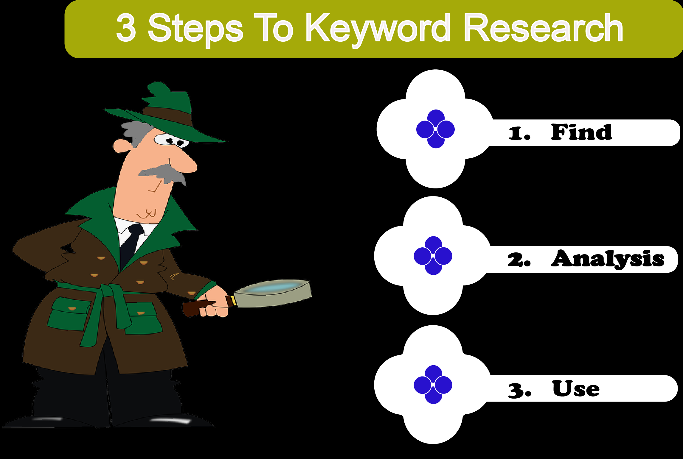 will do excellent SEO keyword research and competitor analysis