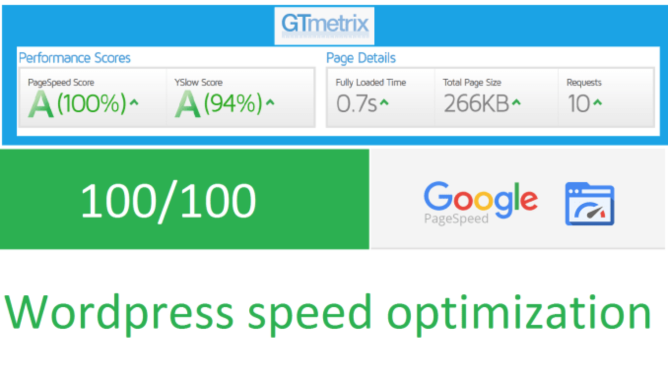 I will do wordpress website speed Up increase page speed