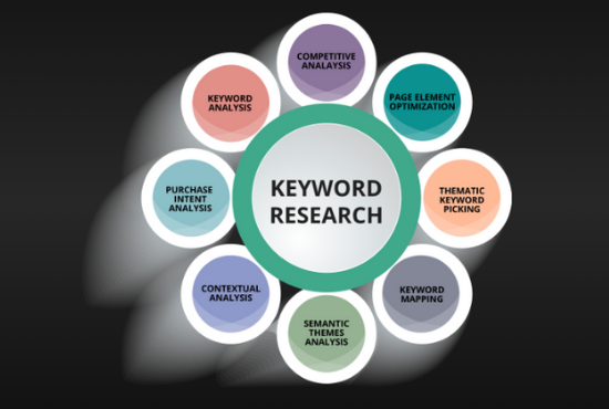 I'll do SEO Keyword Research and cpmpetitor Analysis
