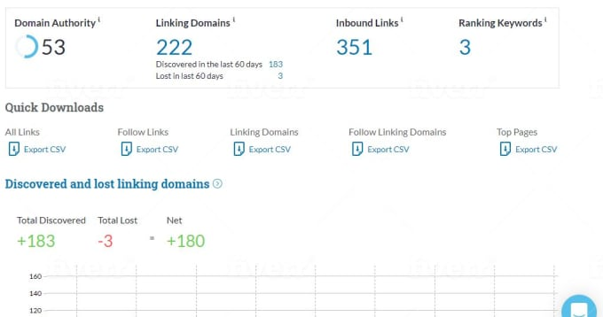 increase Moz domain authority DA 50+ in 15 days Guaranteed