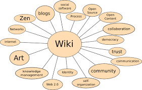 100 Wiki Backlinks High quality Authority on google ranking