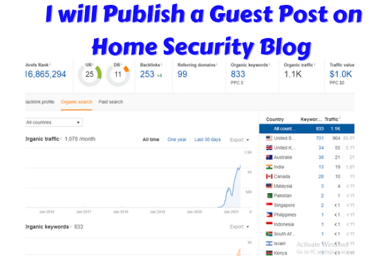 I will publish a Guest Post on Home Security,  Smart Locks,  Security Cameras Blog
