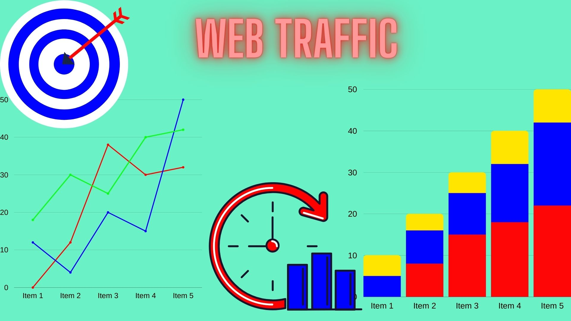 i will drive 7000 real USA world wild web traffic for your web site