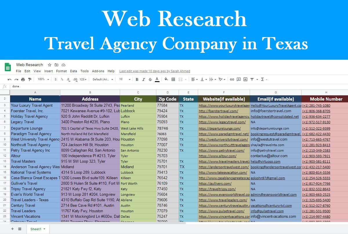 50 B2B Lead Generation from Linkedin & Web Research