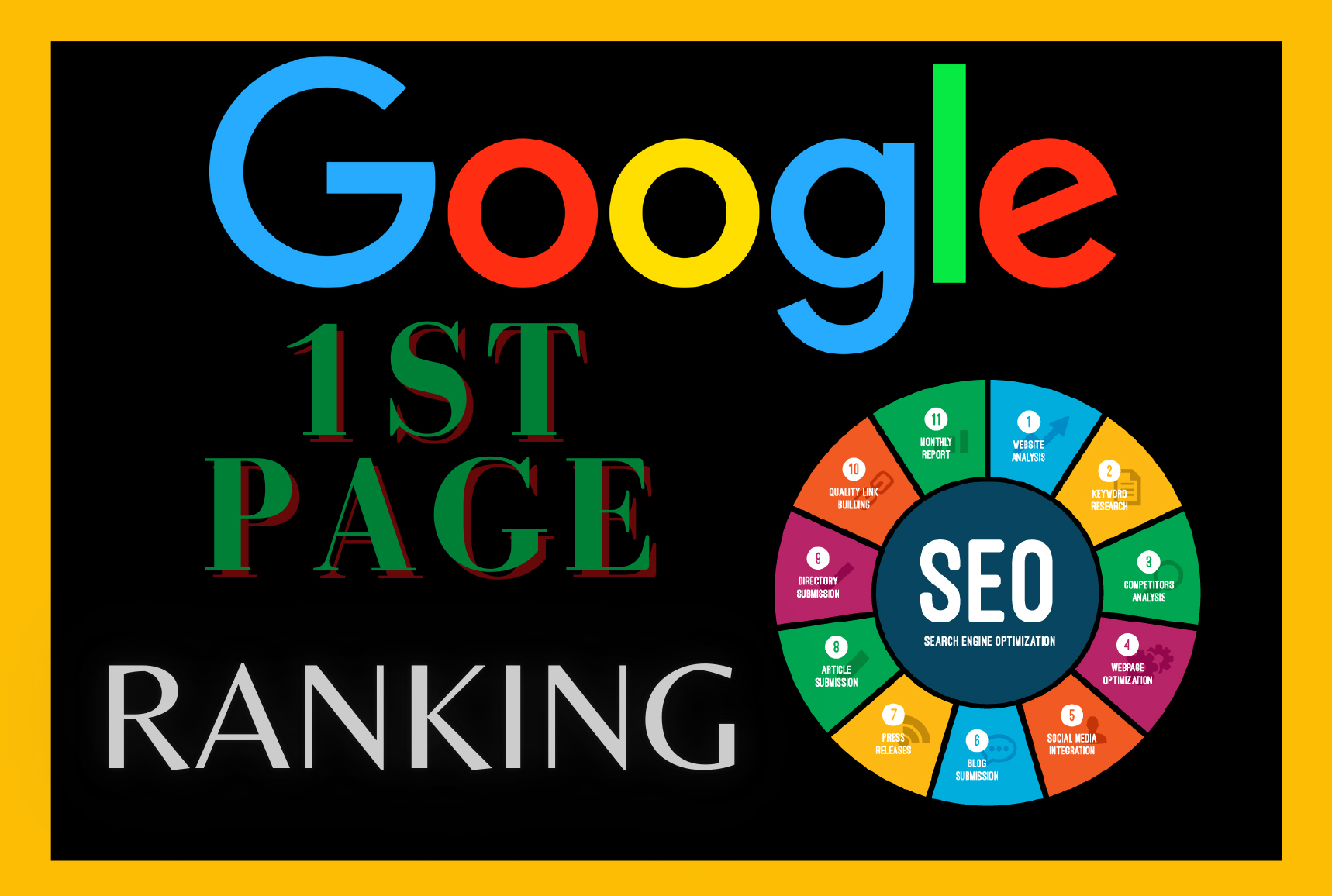 Guaranteed Google 1st page ranking for Targeted Traffic
