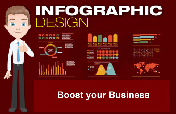 I Will Create Professional instagram Business Infographic For,Facebook ,Linked in