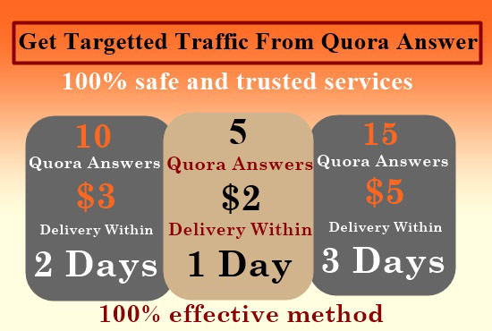 Guaranteed Targeted Traffic with 20 HQ Quora Answers