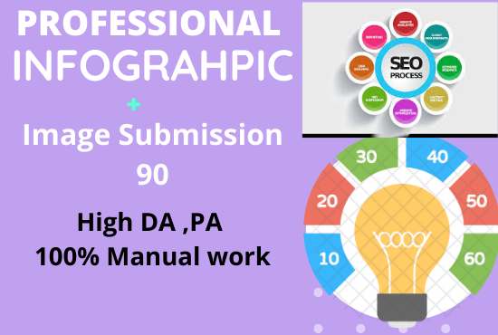 I will do manual infographic or image submission on 50 sites.