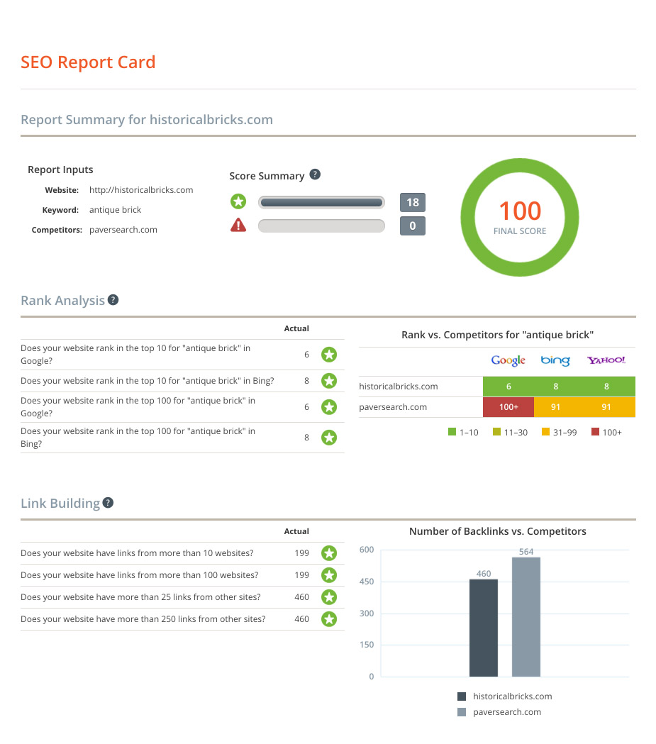 I will generate your website SEO audit Report