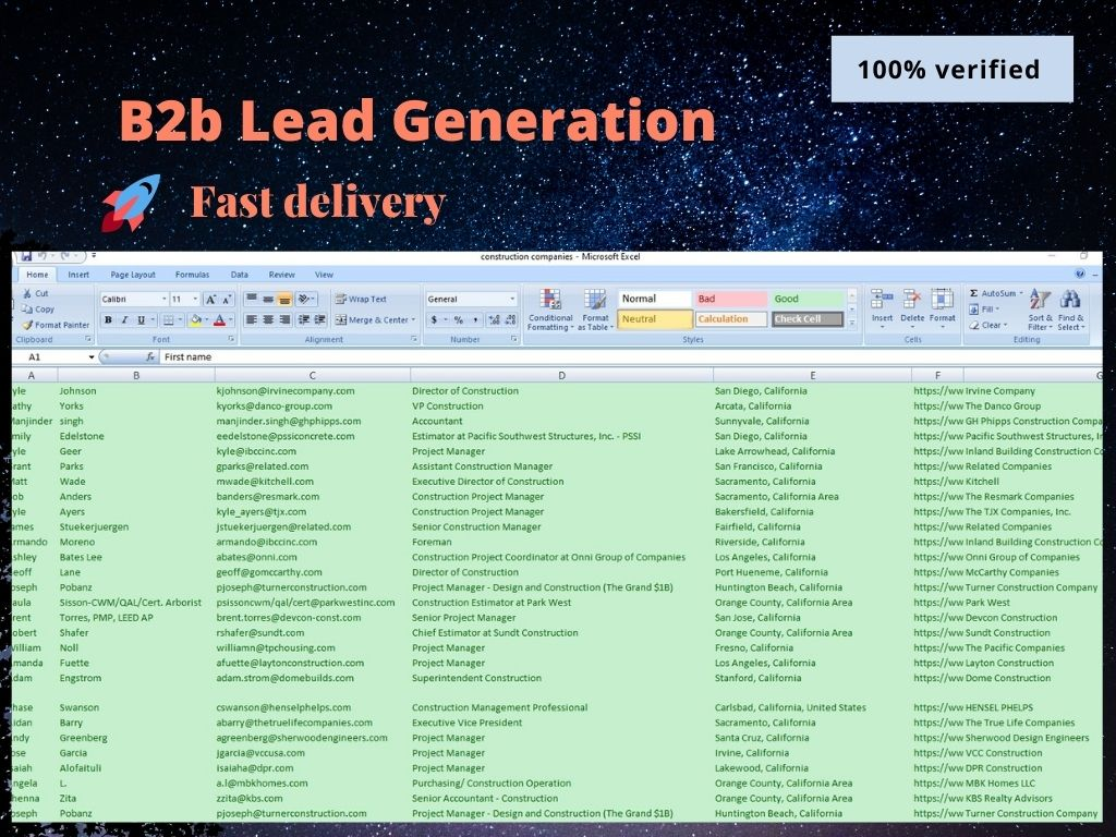 I will provide b2b lead generation for your targeted business