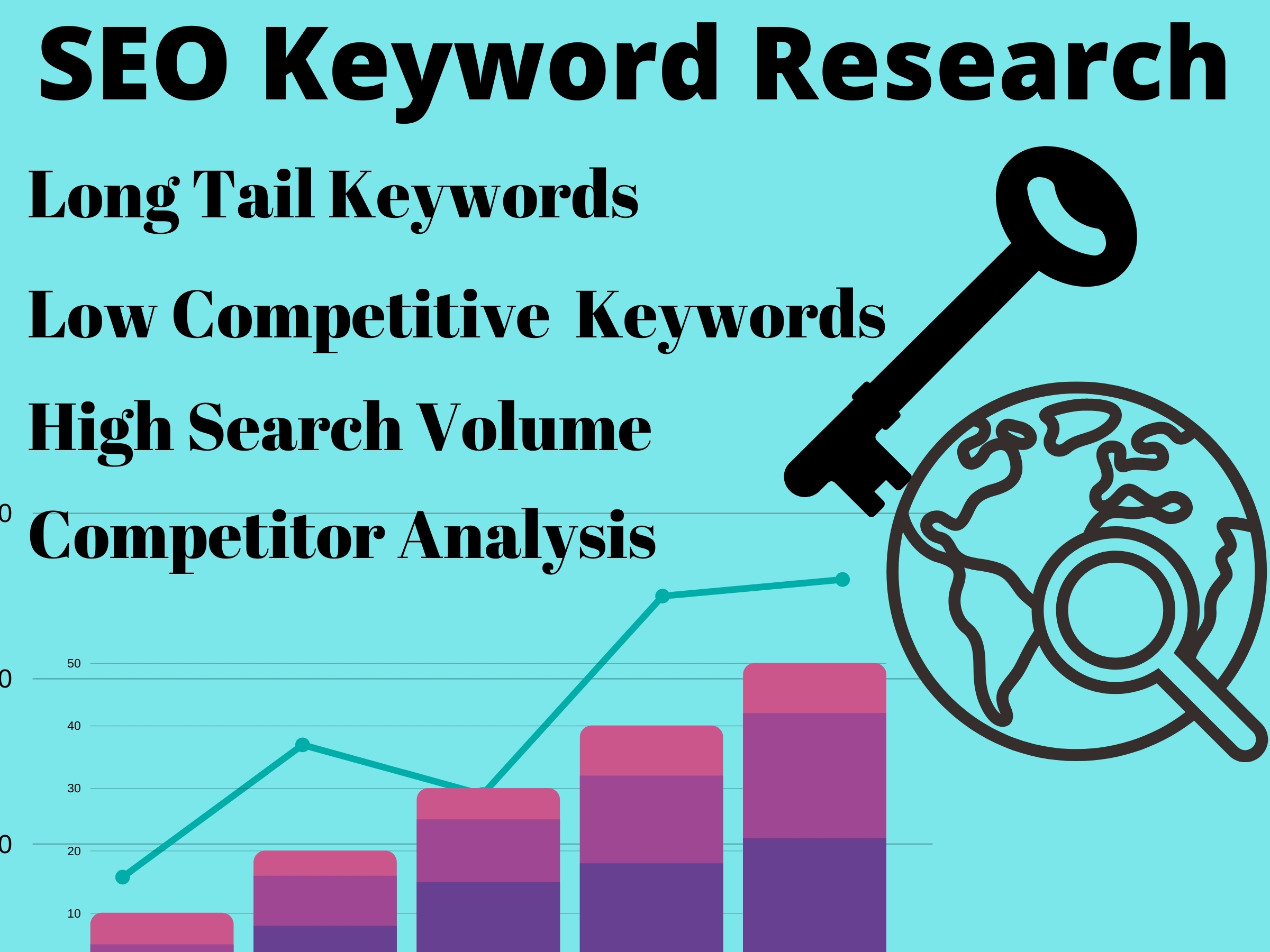 I will do the best SEO Keyword research for your niche site