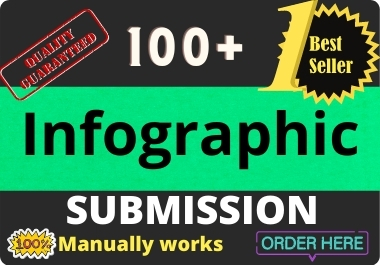I will create 100+ image or infographic submission