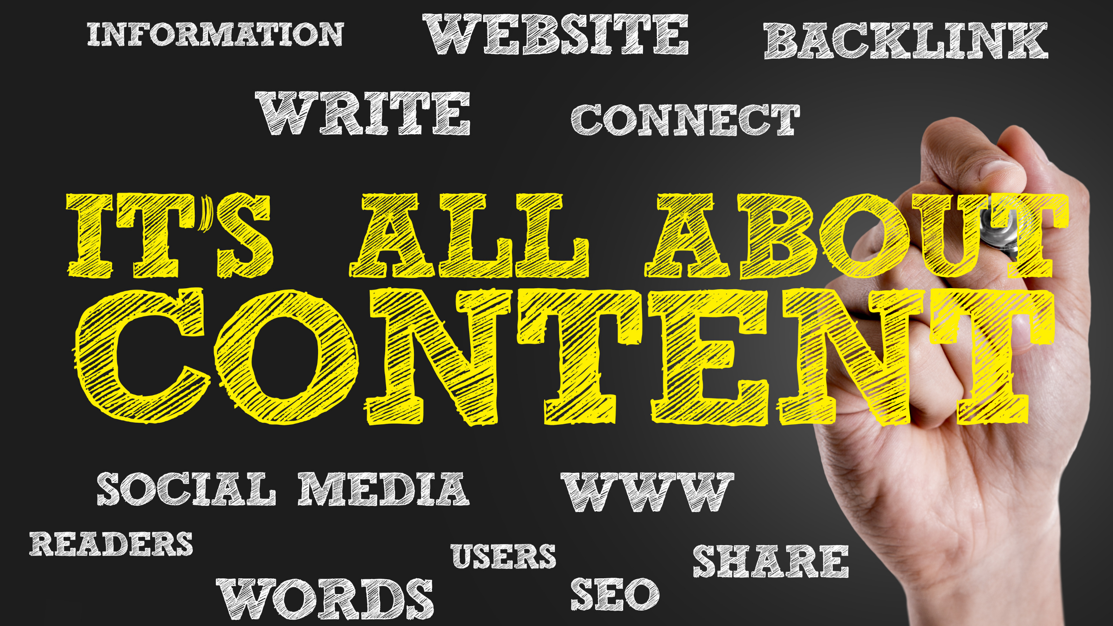 I will provide you the best content for your website or business.