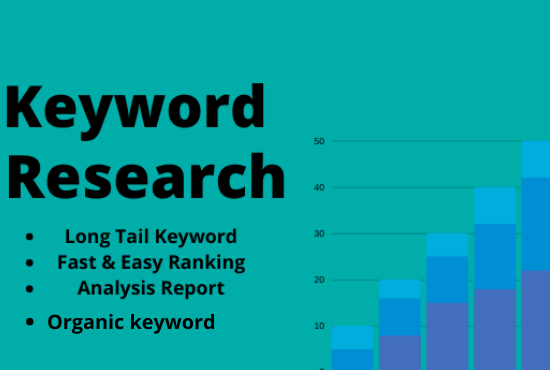 I Will Provide Profitable Keyword Research & Competitor Analysis for your Website Ranking on Google