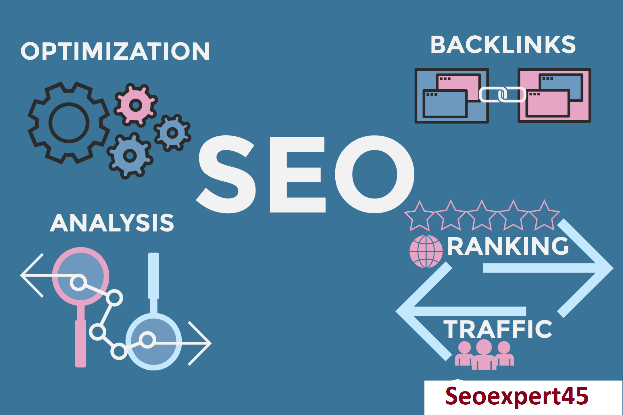 Create 50 High Quality SEO Backlinks