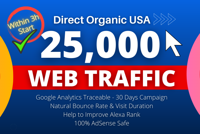 Premium Quality 25,000 Keyword Targeted Web Traffic