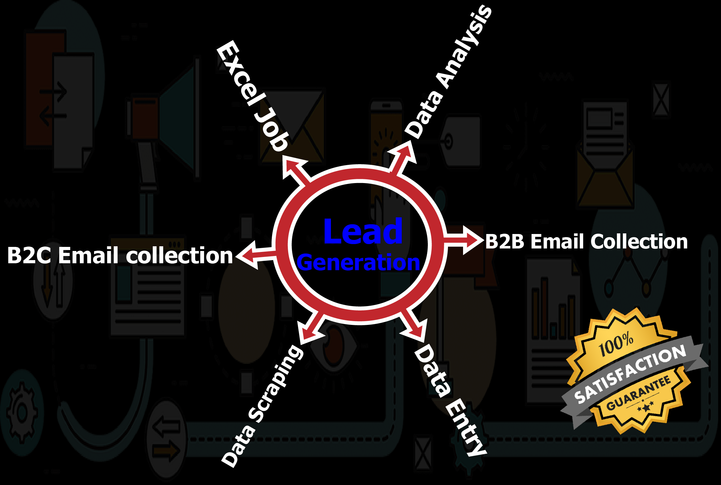 Lead generation for any country