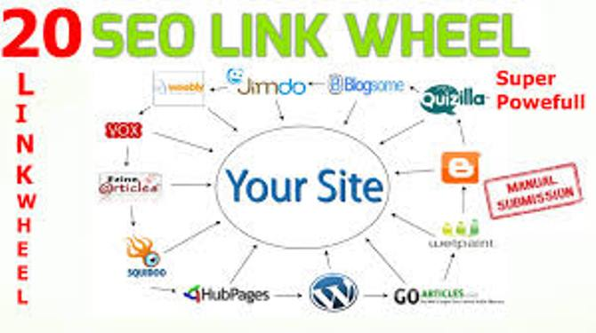 I will do your blog with 20 web 2.0 backlinks