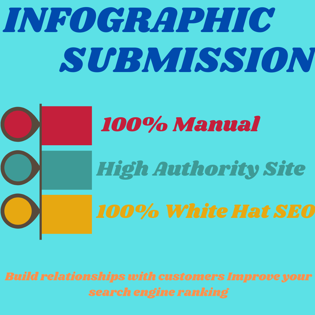 I will do infographic or image submission to 25 high pr photo sharing sites