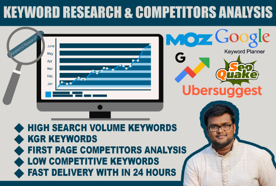 Do profitable SEO Keyword Research,  KGR Keywords and Competitors Analysis
