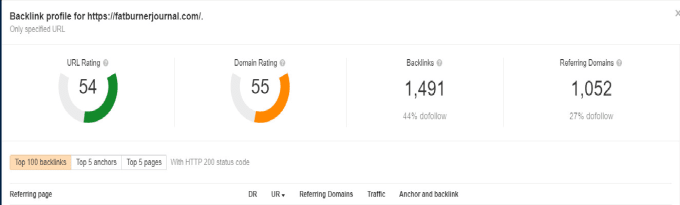 I will increase url rating ahrefs to 40 google top ranking