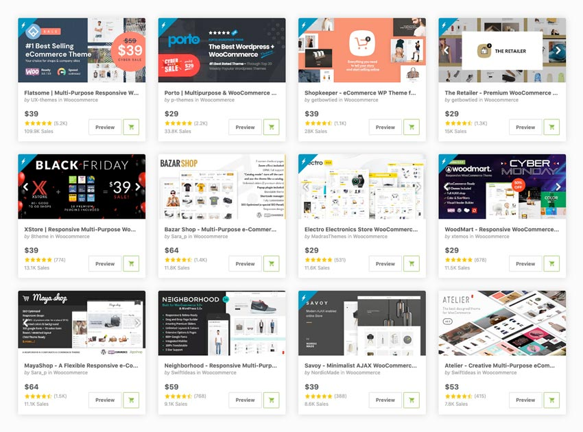I can design and develop responsive Wordpress website within 24 hours