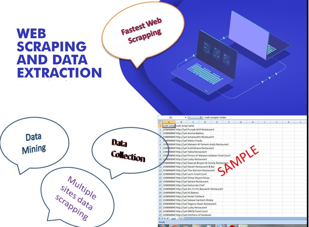 Fastest Data/Web Scraping of 300 records within a day