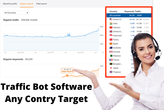 2021 - WebTraffic Bot Ultimate Unlimited - Country Targeted