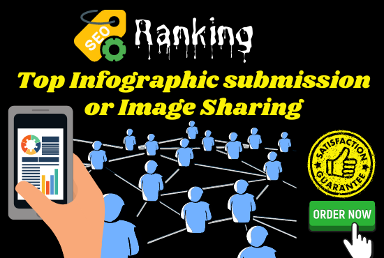 Manually create 31 Infographic Submission or image sharing perfect SEO Backlinks