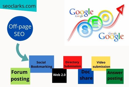 Rank your site on the 1st page in google with a guaranteed linkbuilding service