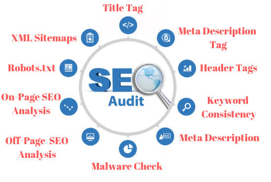 I will audit website and create detailed SEO report with strategy