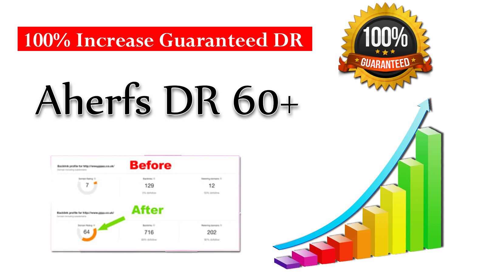 I will increase your domain rating, ahrefs DR 50 + Plus