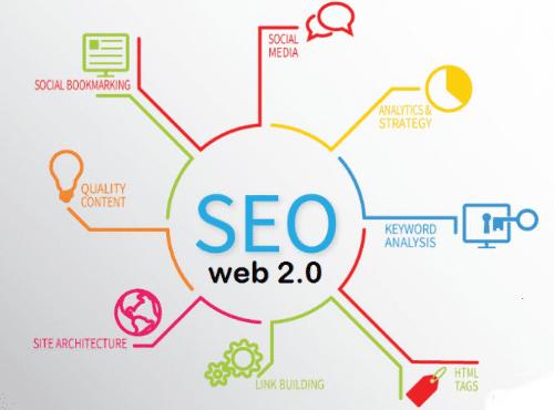 create 30 Web2.0 Backlinks on high authority sites