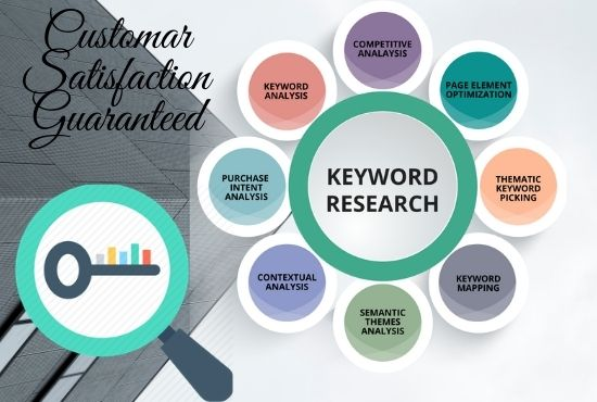 Fabulous Competitor Analysis,  Keyword Research for your Search Engine Result Pages.