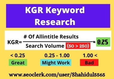 30 KGR keyword research for any niche or business