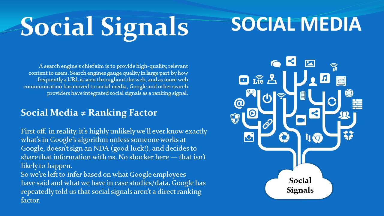 Oranic 50,000 Pinterest Share Social Signals PR10 Split Available Backlink Important For SEO Ranking