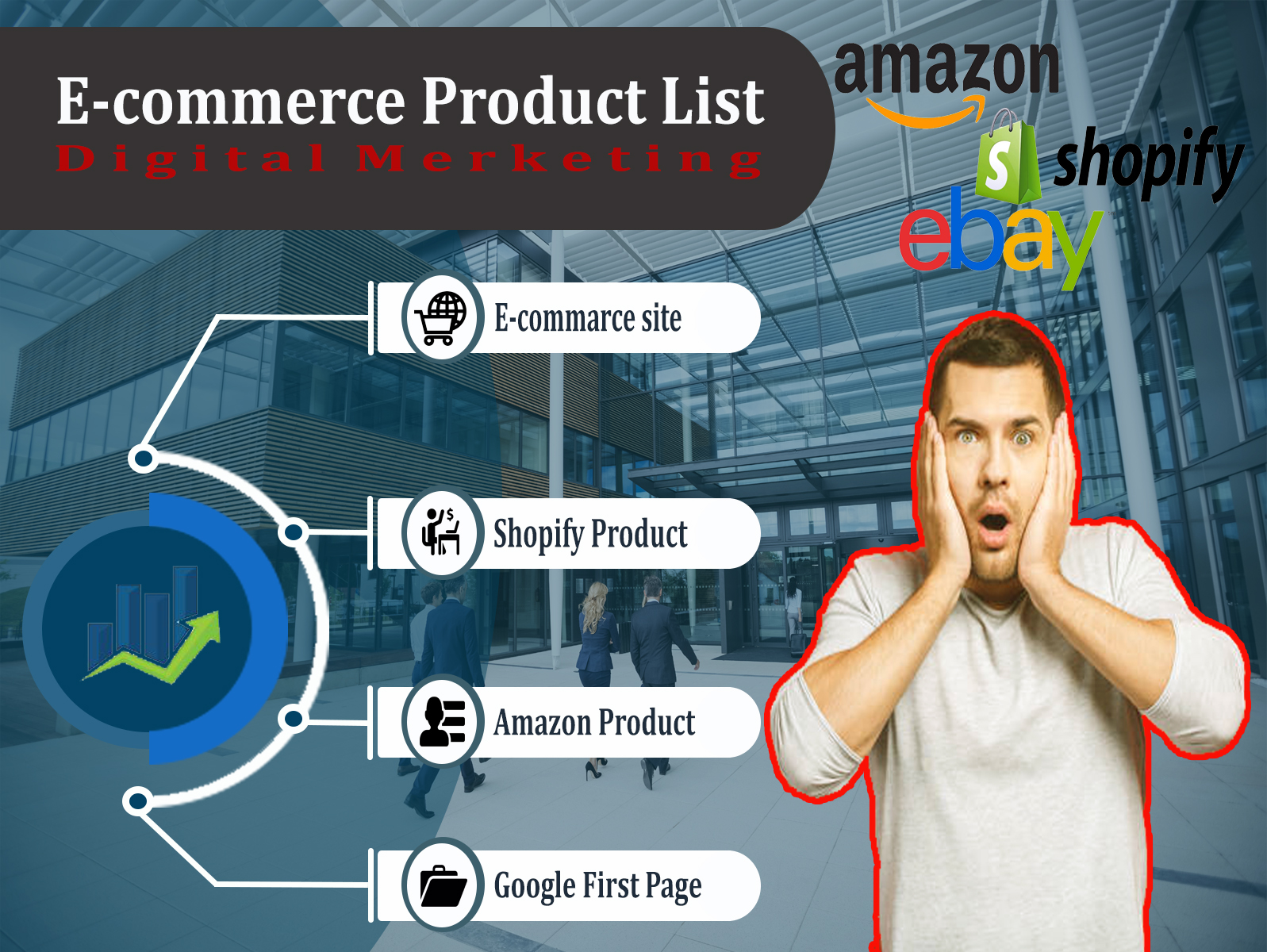 I will do bulk product listing on ebay,  amazon,  walmart,  shopify