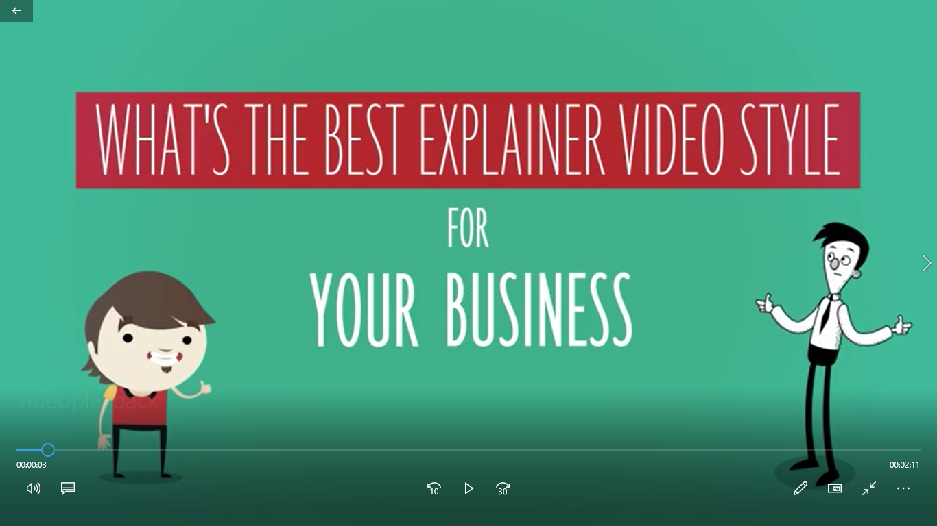 I will create a fully customized animated business video