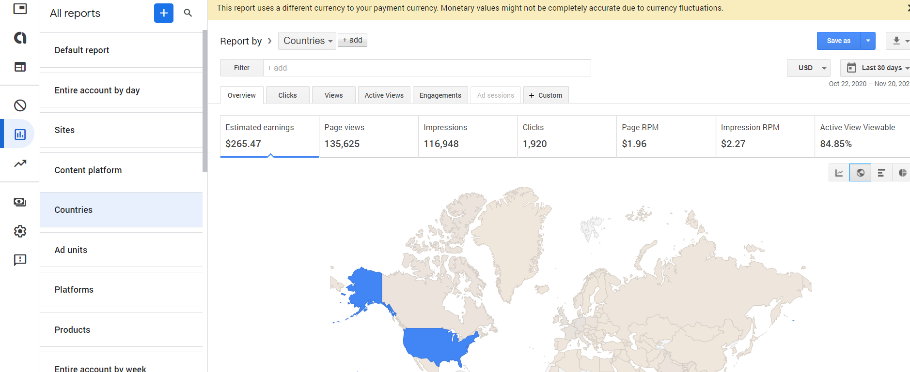 30k website visitors Top Tier country USA for 30 days