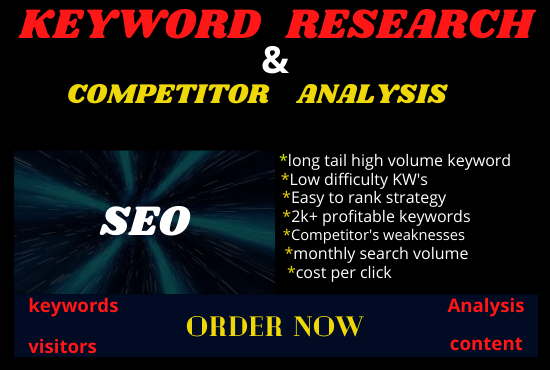 I will do professionally SEO keyword research and competitor analysis