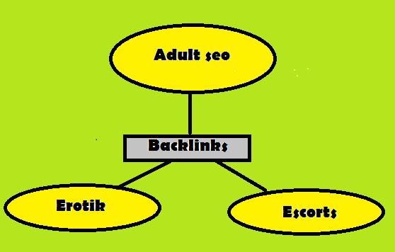 Adults erotic backlinks for website