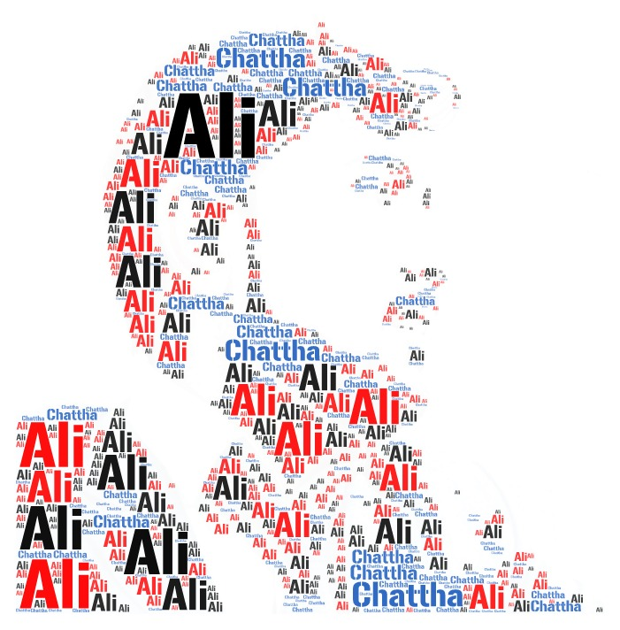 I will do personalized word art and word cloud