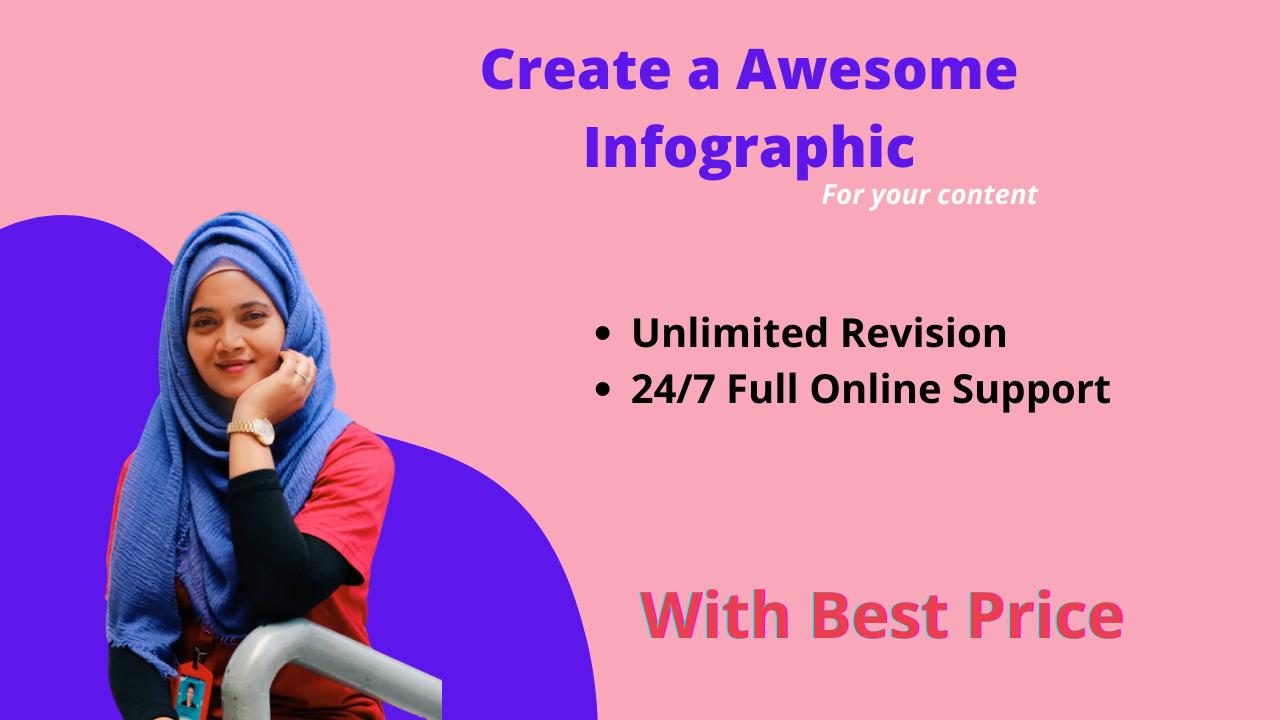 I will design professional creative infographics