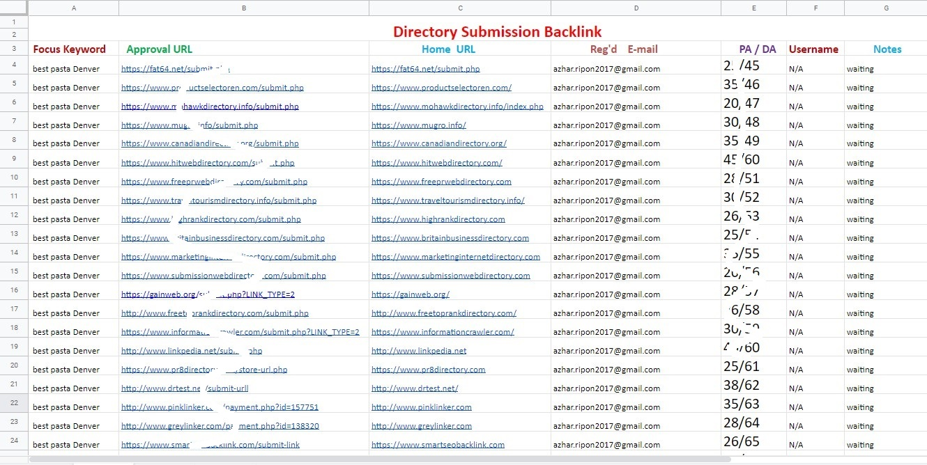 I will find top niche directory submission backlinks in 200 website manually