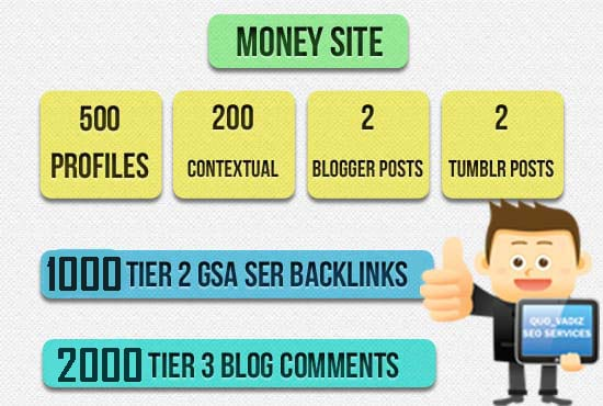 I will create the ultimate seo package rank your website today