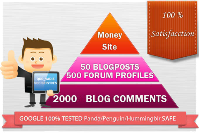I will create a two tier seo campaign blog posts,forum profiles and comments