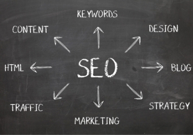 45+ Powerful Mixed Profile Backlink best for your google ranking