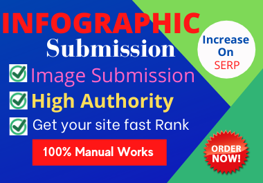 50 Infographic or image Submission High authority website natural backlinks link building
