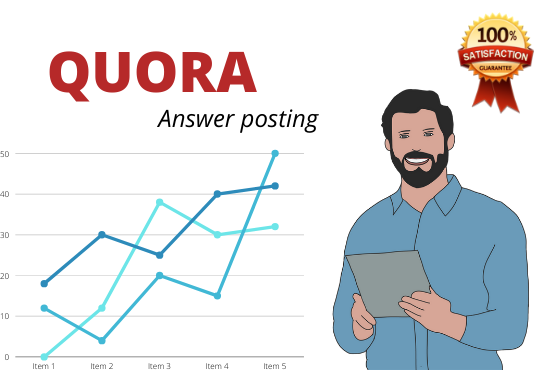 I'll provide 40 HQ Quora answer posting with high authority back-link's