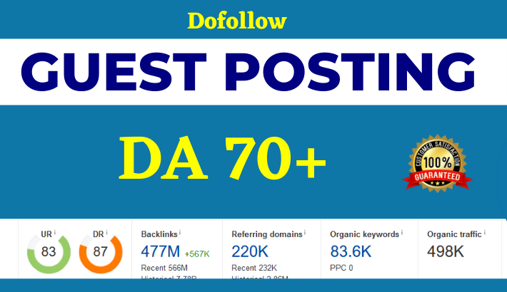 Write and publish High Authority Dofollow Guest Post -DA85+